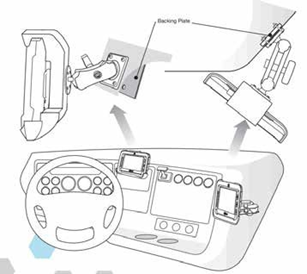 the diagram to the left shows examples of ideal mounting locations   mounting locations may vary based on the type of vehicle or driver  requirements