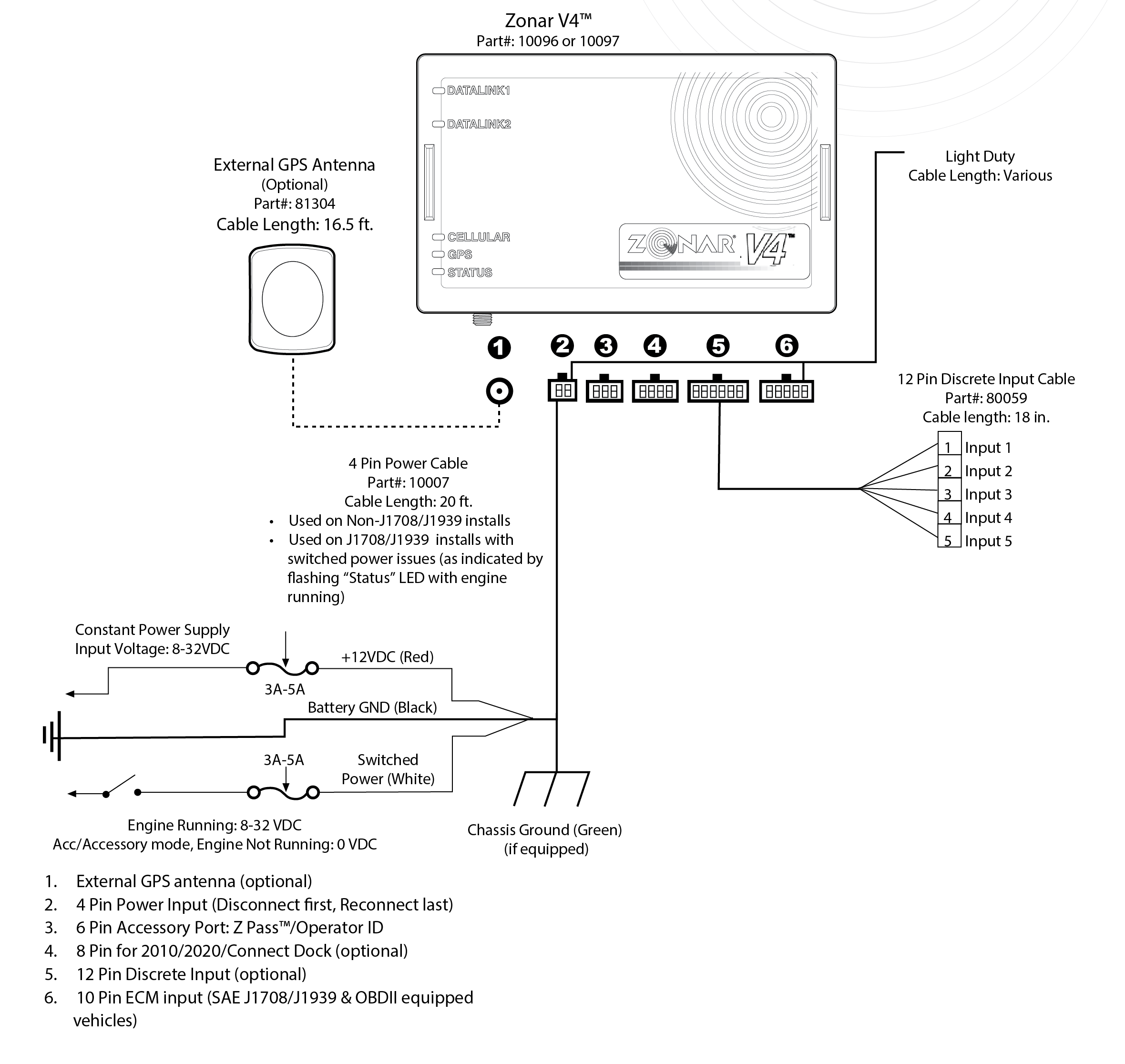 20 Gps Connection Diagram - All Diagram Schematics Garmin Pin Wiring Diagram on